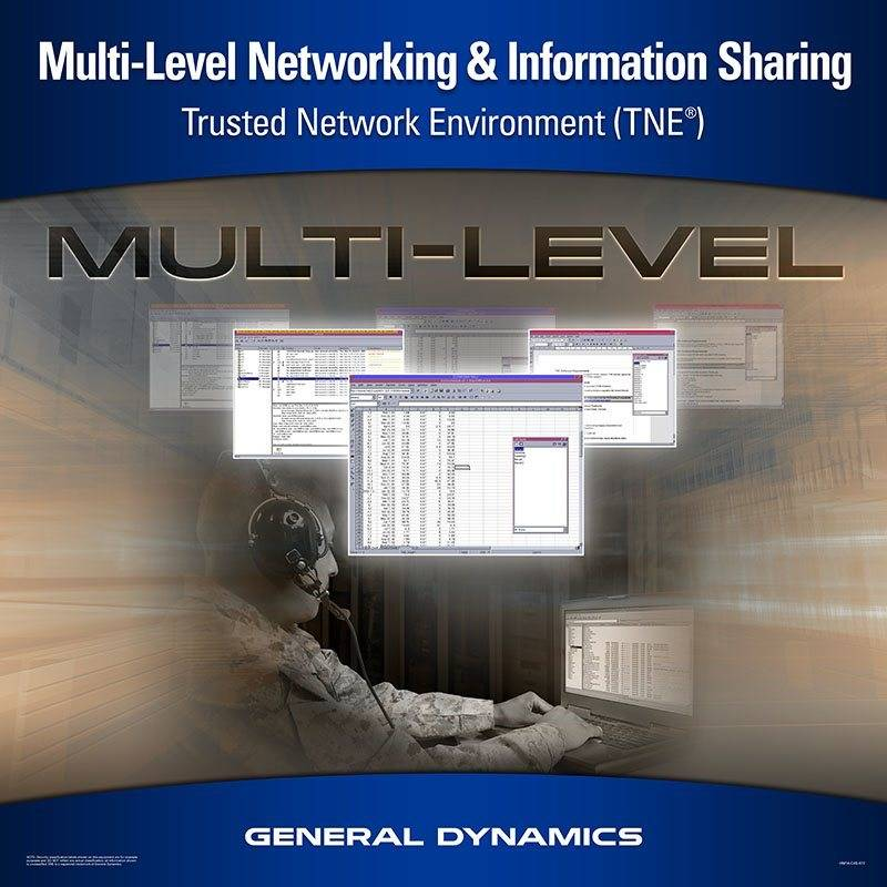 Cyber and Electronic Warfare Systems - Trusted Network Environment (TNE) Carousel 2 - Image
