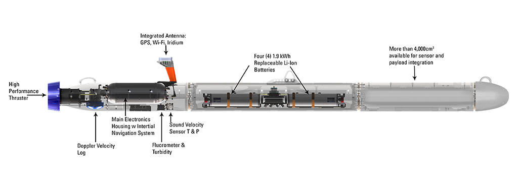 General Dynamics Bluefin-12 UUV Base Model Diagram