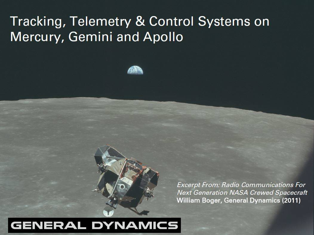 General Dynamics Apollo Gemini Mercury Presentation Image
